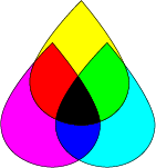 Druckerei Lochner | Farbkreis CMYK