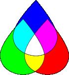 Druckerei Lochner | Farbkreis RGB